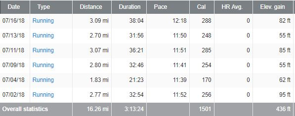 running stats